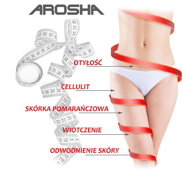 arosha2